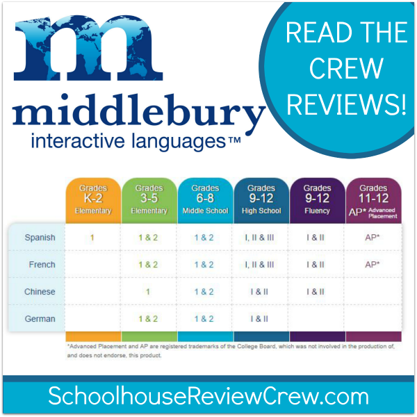 Middlebury Interative Languages Review