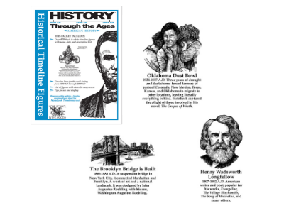Home School in the Woods History Through the Ages Timeline Set