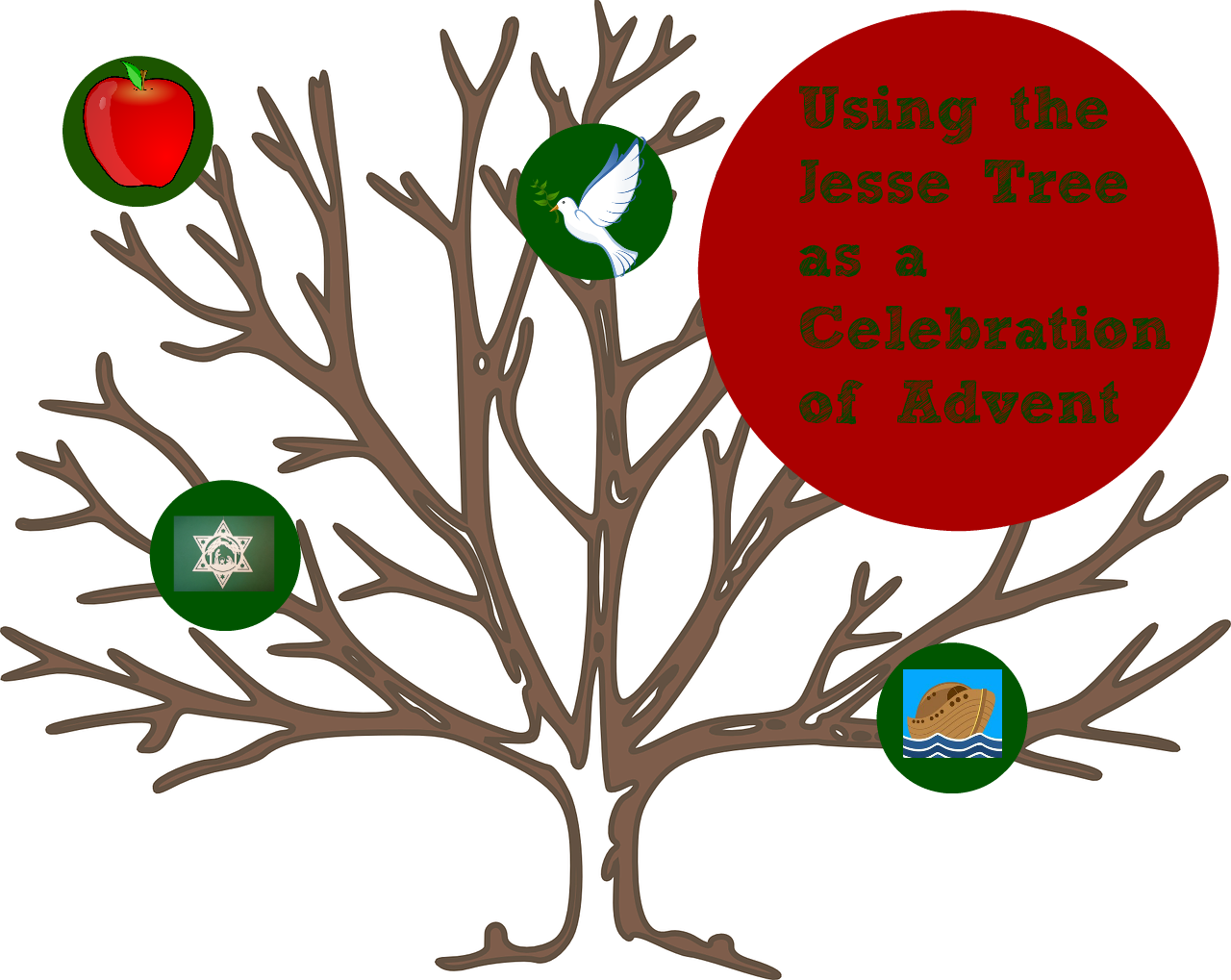 Using The Jesse Tree As A Celebration Of Advent