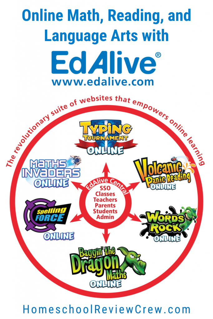 Online Math, Reading, and Language Arts with EdAlive @ HomeschoolReviewCrew.com